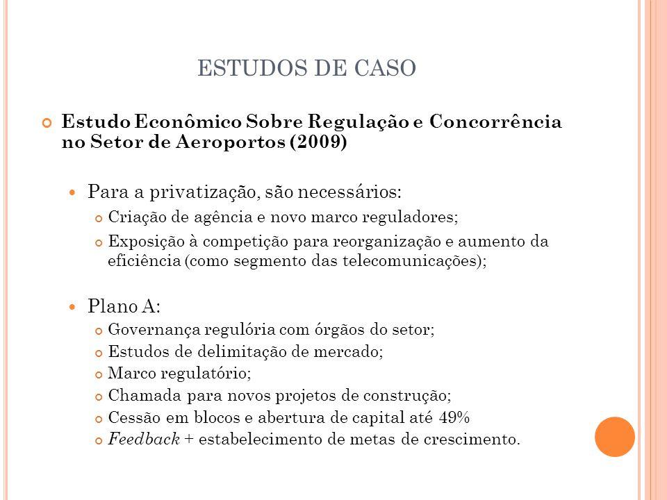 ESTUDOS DE CASO Estudo Econômico Sobre Regulação e Concorrência no Setor de Aeroportos (2009)  Para a privatização, são necessários: Criação de agênc