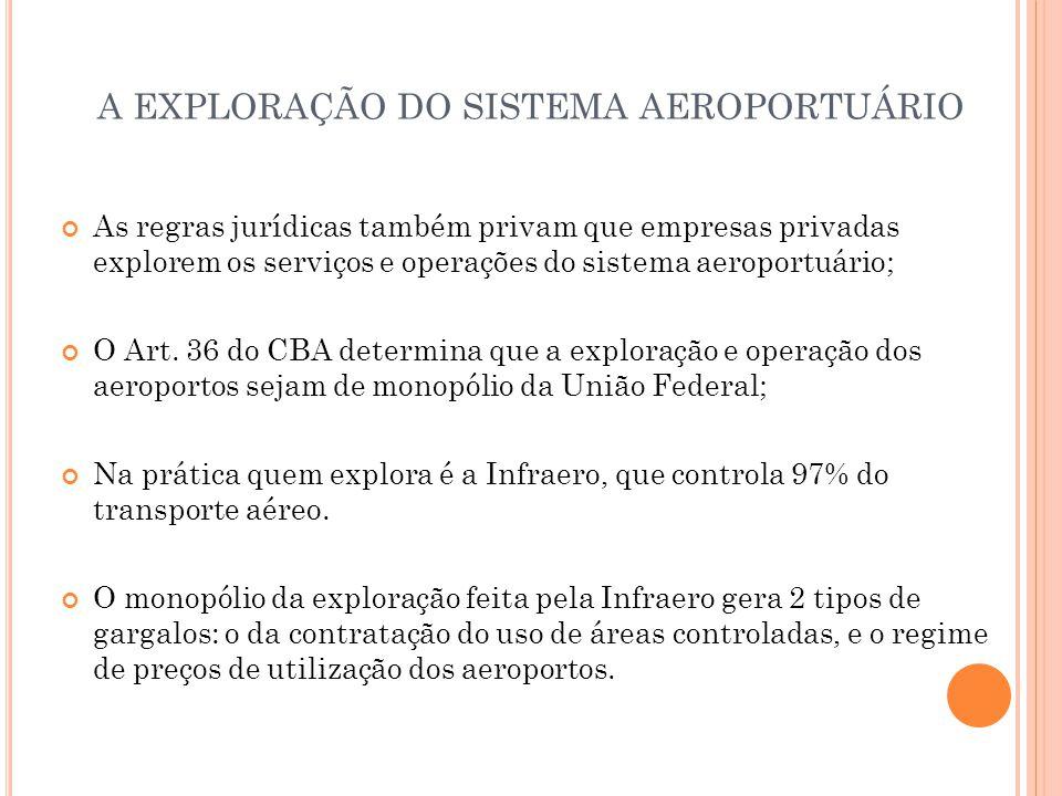 A EXPLORAÇÃO DO SISTEMA AEROPORTUÁRIO As regras jurídicas também privam que empresas privadas explorem os serviços e operações do sistema aeroportuári