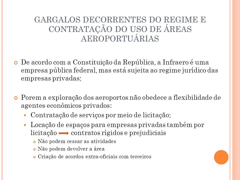 GARGALOS DECORRENTES DO REGIME E CONTRATAÇÃO DO USO DE ÁREAS AEROPORTUÁRIAS De acordo com a Constituição da República, a Infraero é uma empresa públic