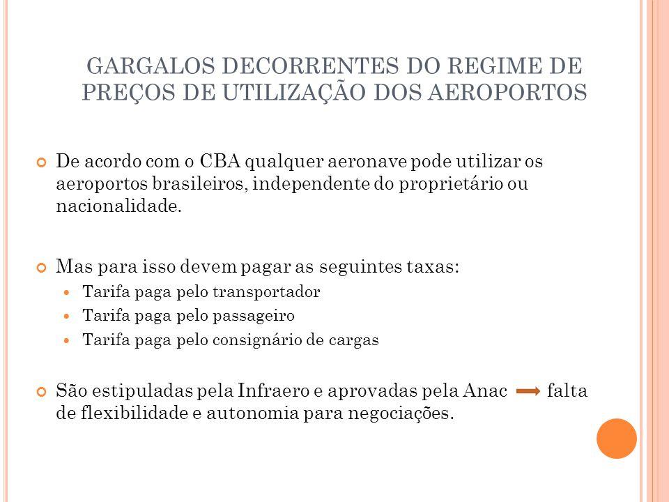 GARGALOS DECORRENTES DO REGIME DE PREÇOS DE UTILIZAÇÃO DOS AEROPORTOS De acordo com o CBA qualquer aeronave pode utilizar os aeroportos brasileiros, i