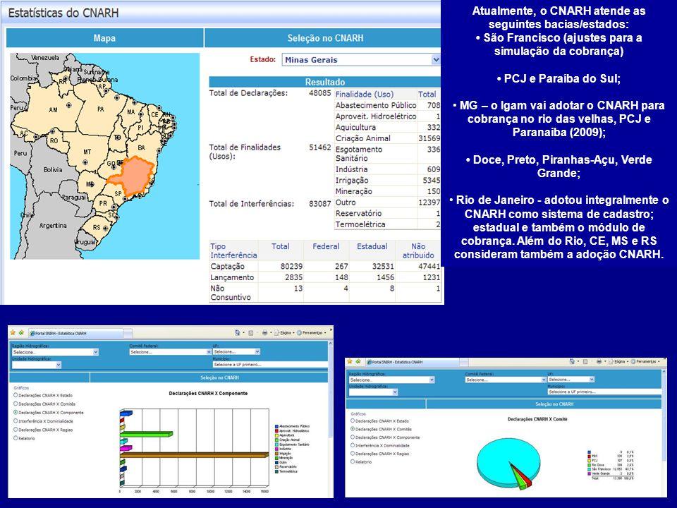 Atualmente, o CNARH atende as seguintes bacias/estados: • São Francisco (ajustes para a simulação da cobrança) • PCJ e Paraíba do Sul; • MG – o Igam vai adotar o CNARH para cobrança no rio das velhas, PCJ e Paranaiba (2009); • Doce, Preto, Piranhas-Açu, Verde Grande; • Rio de Janeiro - adotou integralmente o CNARH como sistema de cadastro; estadual e também o módulo de cobrança.