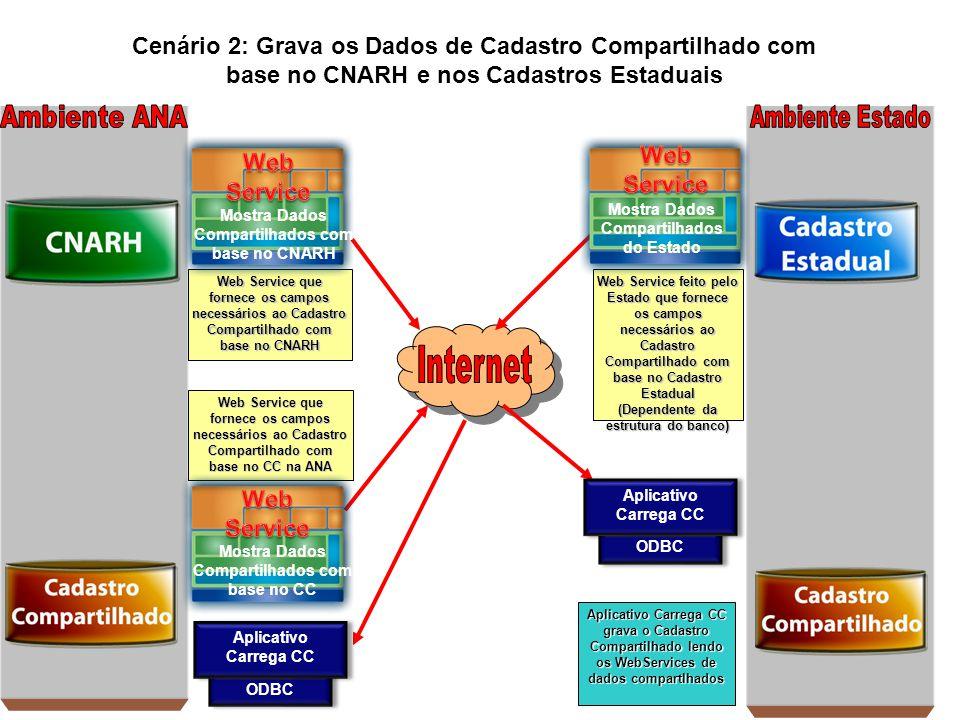 Aplicativo Carrega CC grava o Cadastro Compartilhado lendo os WebServices de dados compartlhados Web Service que fornece os campos necessários ao Cada