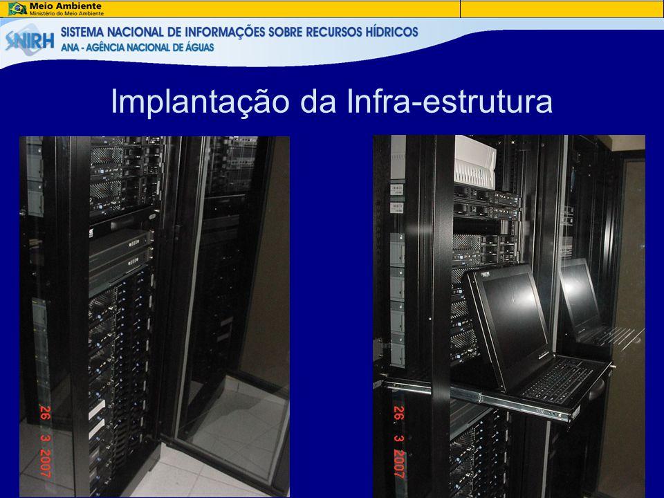Implantação da Infra-estrutura