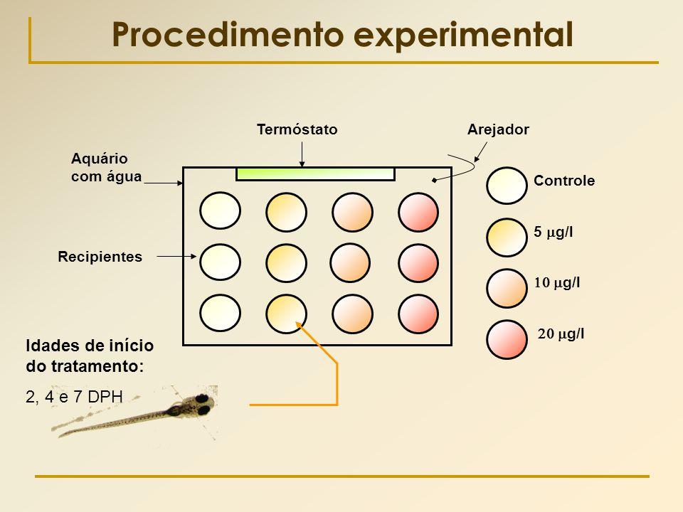 ArejadorTermóstato Recipientes Controle 5  g/l  g/l  g/l Aquário com água Procedimento experimental Idades de início do tratamento: 2, 4 e 7
