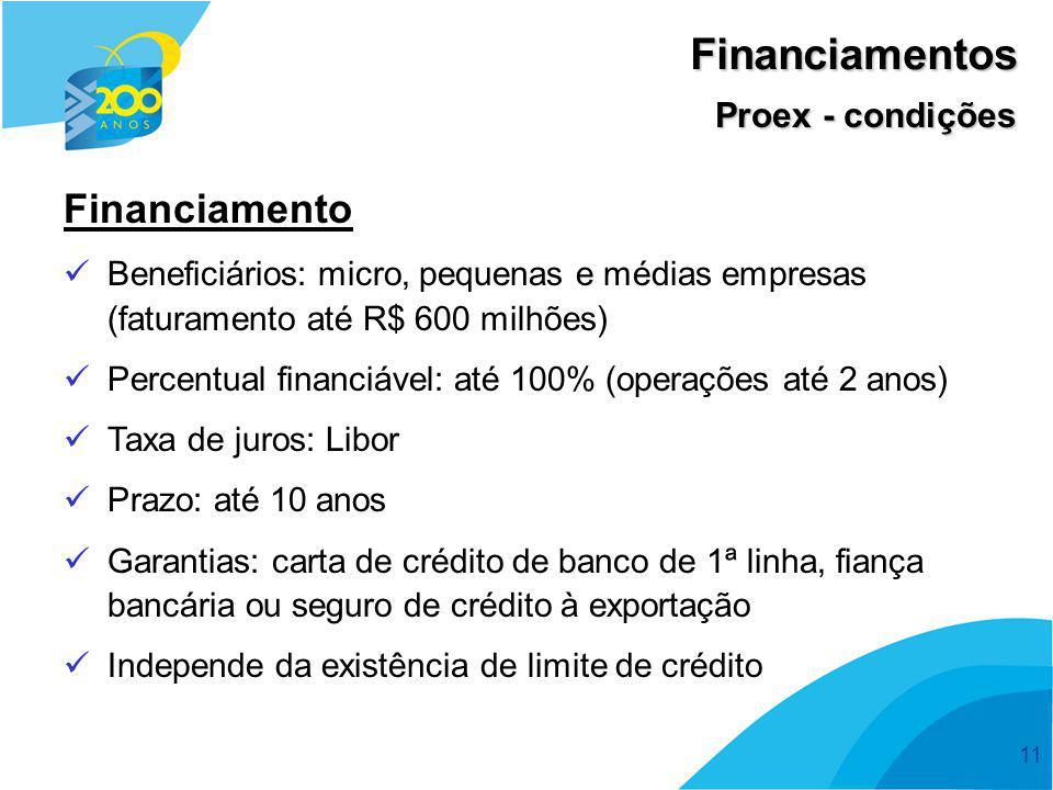 11 Financiamentos Proex - condições Financiamento  Beneficiários: micro, pequenas e médias empresas (faturamento até R$ 600 milhões)  Percentual fin