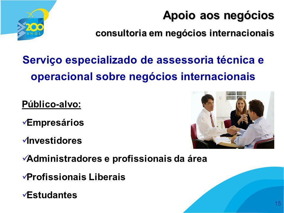 15 Serviço especializado de assessoria técnica e operacional sobre negócios internacionais Público-alvo:  Empresários  Investidores  Administradore