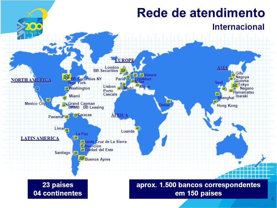 15 Serviço especializado de assessoria técnica e operacional sobre negócios internacionais Público-alvo:  Empresários  Investidores  Administradores e profissionais da área  Profissionais Liberais  Estudantes Apoio aos negócios consultoria em negócios internacionais
