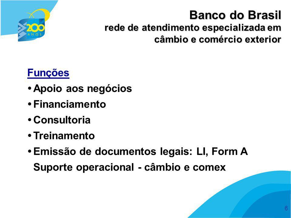 6 rede de atendimento especializada em câmbio e comércio exterior Banco do Brasil Funções  Apoio aos negócios  Financiamento  Consultoria  Treinam