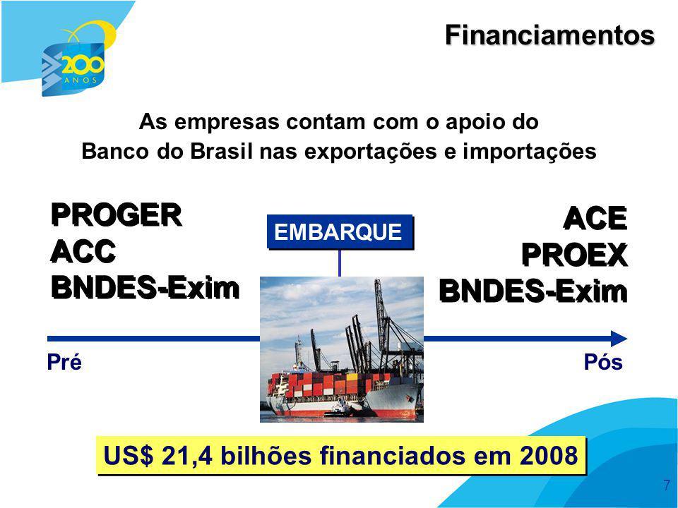 7 PROGER ACC BNDES-Exim PROGER ACC BNDES-Exim ACE PROEX BNDES-Exim ACE PROEX BNDES-Exim PréPós EMBARQUE Financiamentos As empresas contam com o apoio