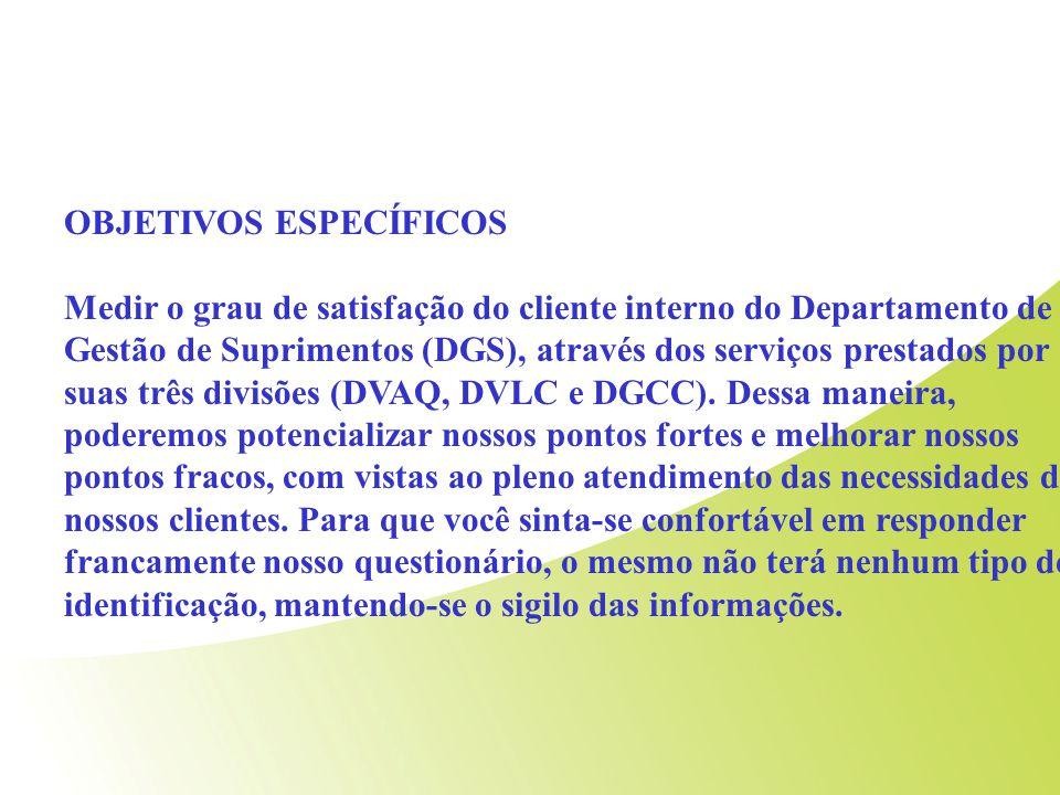 OBJETIVOS ESPECÍFICOS Medir o grau de satisfação do cliente interno do Departamento de Gestão de Suprimentos (DGS), através dos serviços prestados por suas três divisões (DVAQ, DVLC e DGCC).