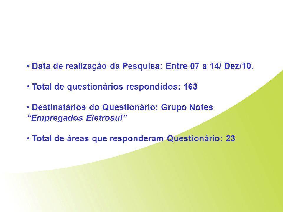 • Data de realização da Pesquisa: Entre 07 a 14/ Dez/10.
