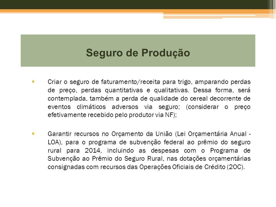 Seguro de Produ ç ão  Criar o seguro de faturamento/receita para trigo, amparando perdas de preço, perdas quantitativas e qualitativas. Dessa forma,
