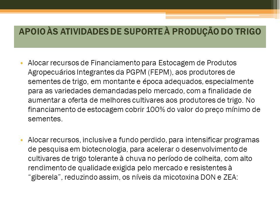 APOIO ÀS ATIVIDADES DE SUPORTE À PRODUÇÃO DO TRIGO • Alocar recursos de Financiamento para Estocagem de Produtos Agropecuários Integrantes da PGPM (FE