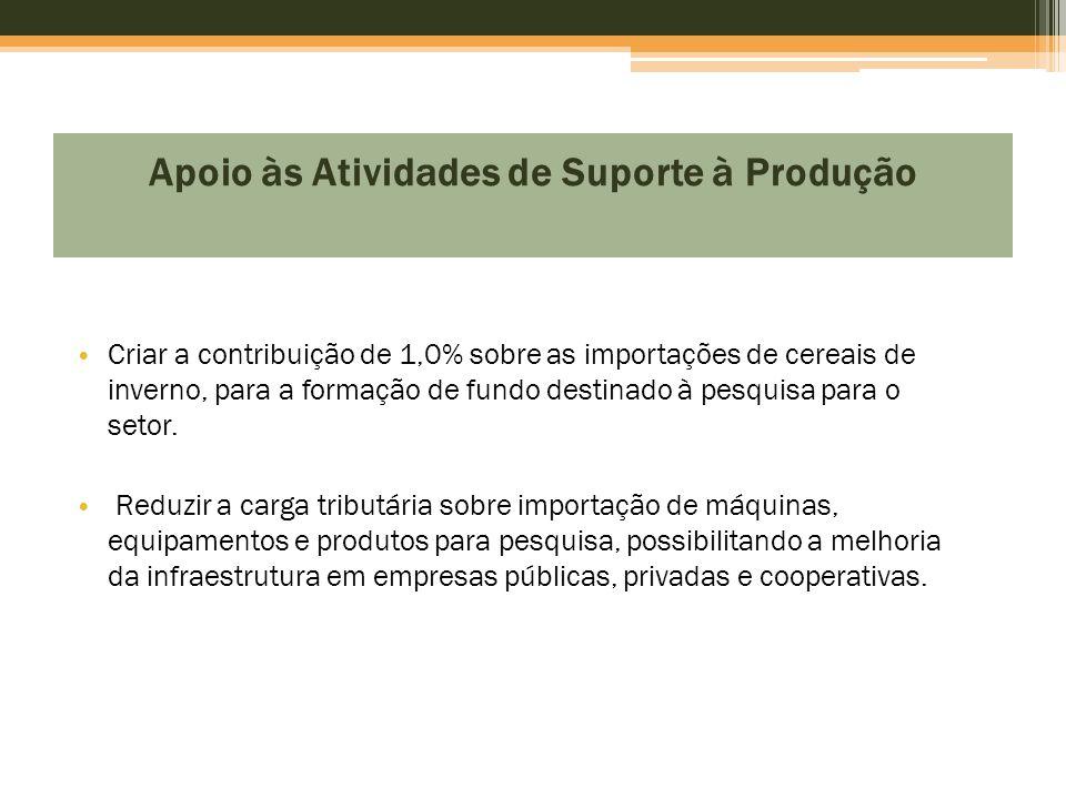 Apoio às Atividades de Suporte à Produção • Criar a contribuição de 1,0% sobre as importações de cereais de inverno, para a formação de fundo destinad