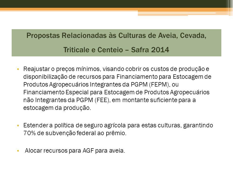 Propostas Relacionadas às Culturas de Aveia, Cevada, Triticale e Centeio – Safra 2014 • Reajustar o preços mínimos, visando cobrir os custos de produç