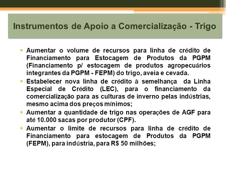 Instrumentos de Apoio a Comercializa ç ão - Trigo  Aumentar o volume de recursos para linha de cr é dito de Financiamento para Estocagem de Produtos