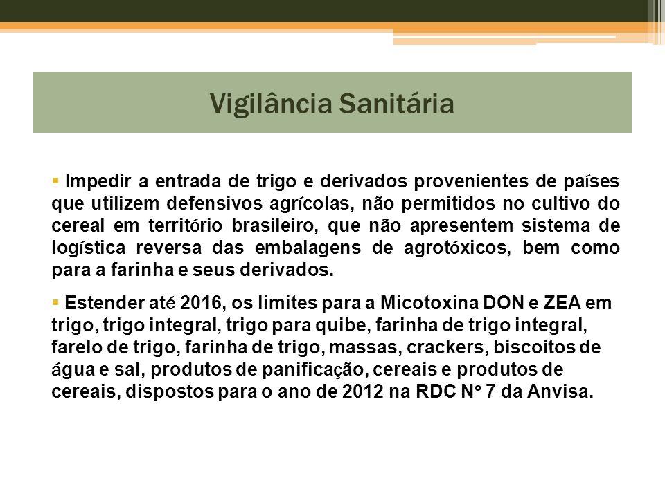Vigilância Sanitária  Impedir a entrada de trigo e derivados provenientes de pa í ses que utilizem defensivos agr í colas, não permitidos no cultivo
