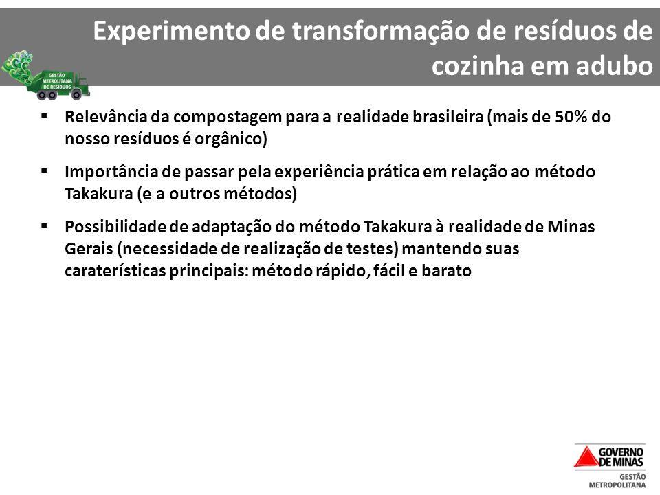 Experimento de transformação de resíduos de cozinha em adubo  Relevância da compostagem para a realidade brasileira (mais de 50% do nosso resíduos é