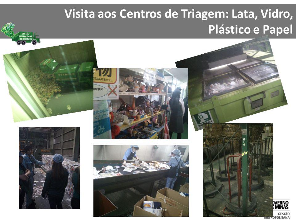 Visita aos Centros de Triagem: Lata, Vidro, Plástico e Papel