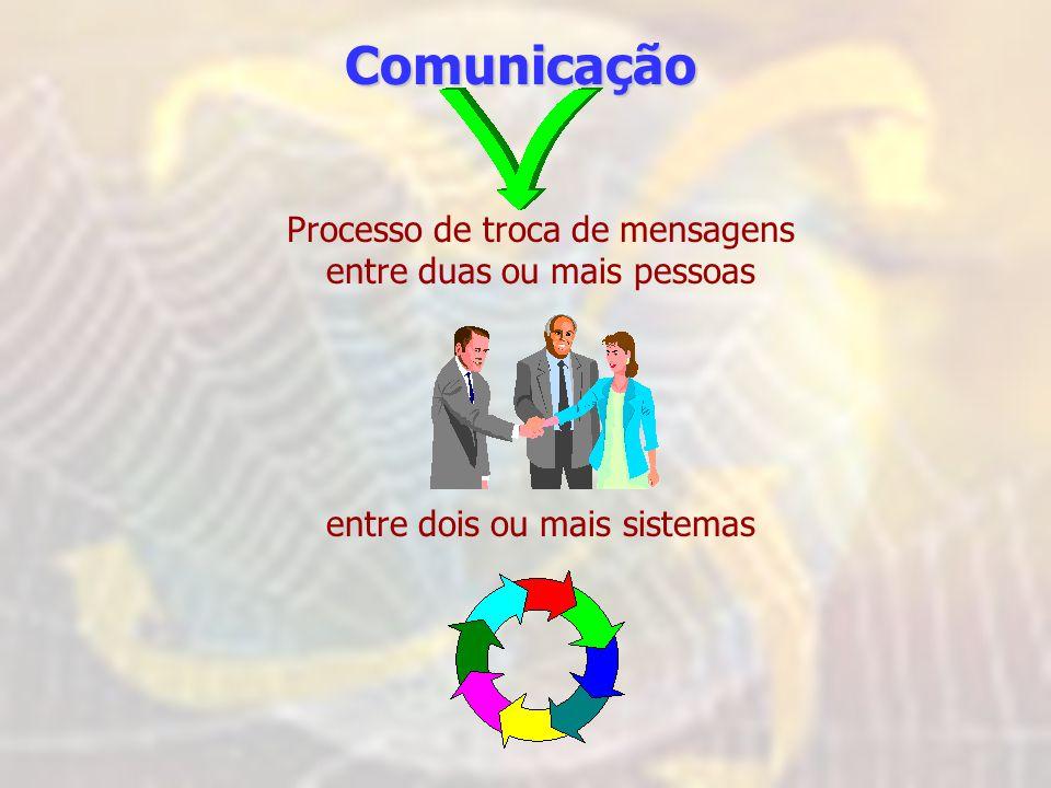 Comunicação Processo de troca de mensagens entre duas ou mais pessoas entre dois ou mais sistemas
