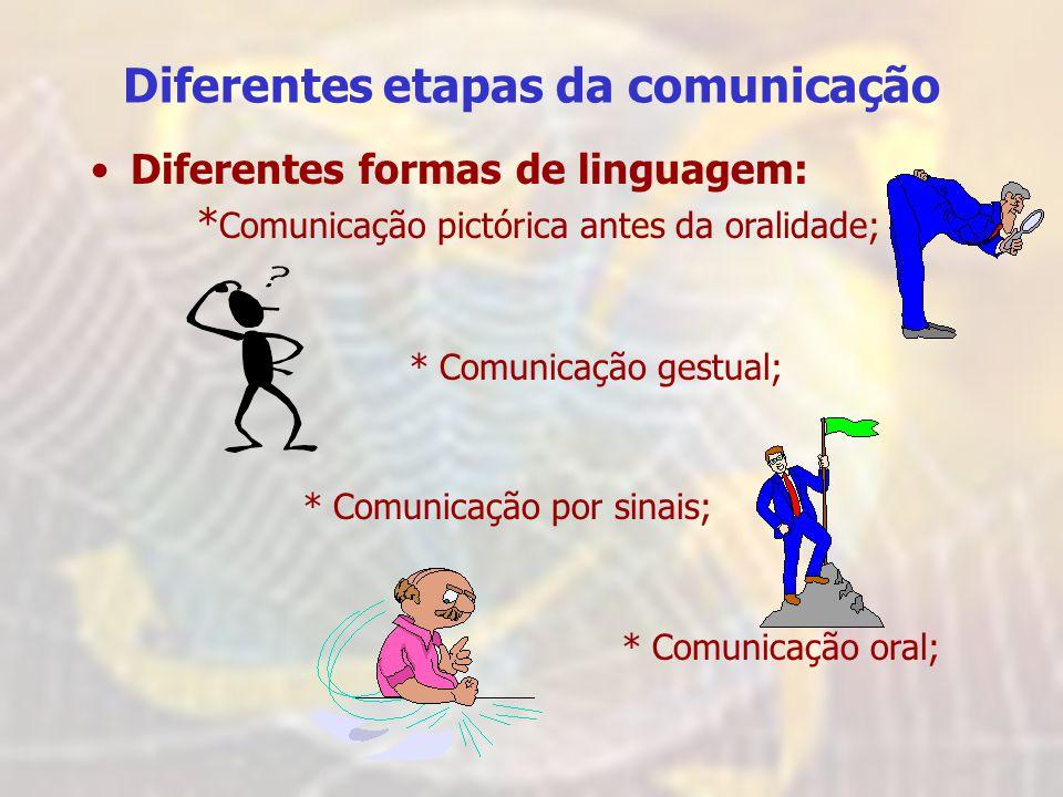 Diferentes etapas da comunicação •Diferentes formas de linguagem: * Comunicação pictórica antes da oralidade; * Comunicação gestual; * Comunicação por
