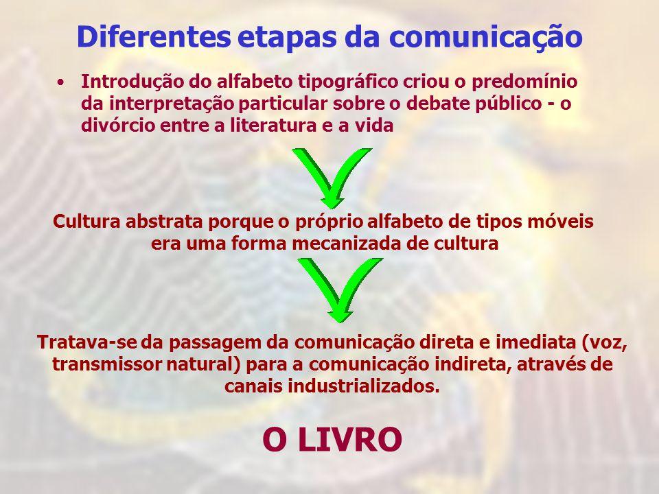 Diferentes etapas da comunicação •Introdução do alfabeto tipográfico criou o predomínio da interpretação particular sobre o debate público - o divórci