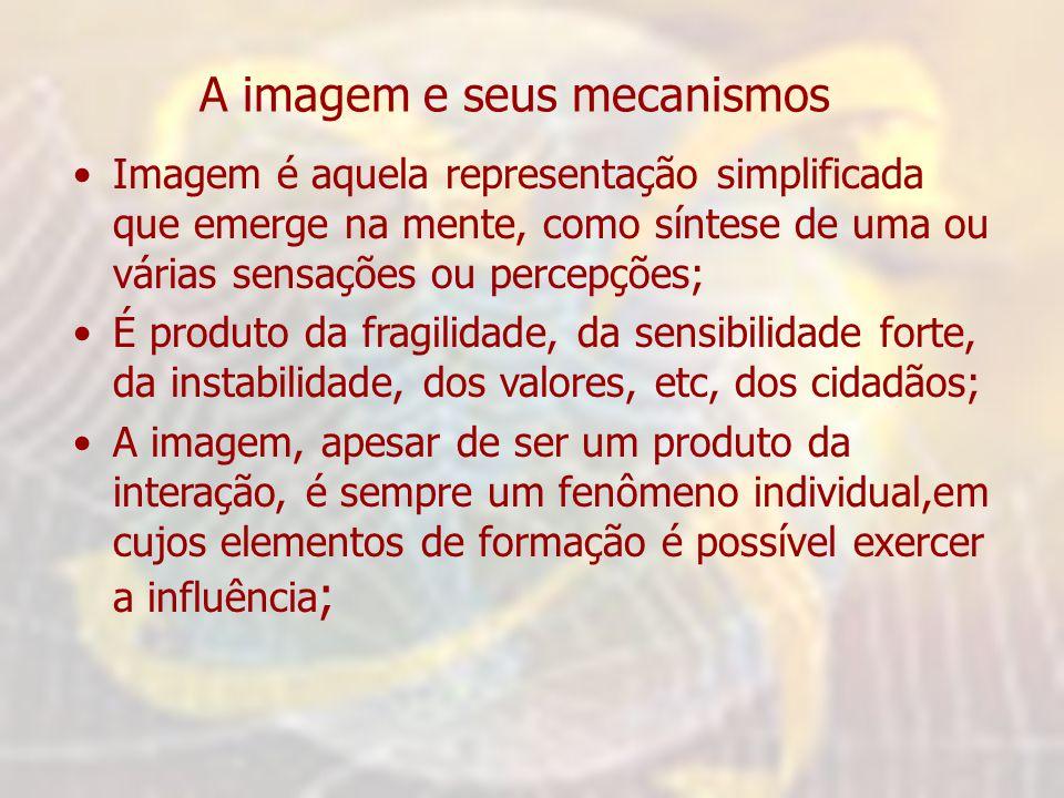 A imagem e seus mecanismos •Imagem é aquela representação simplificada que emerge na mente, como síntese de uma ou várias sensações ou percepções; •É produto da fragilidade, da sensibilidade forte, da instabilidade, dos valores, etc, dos cidadãos; •A imagem, apesar de ser um produto da interação, é sempre um fenômeno individual,em cujos elementos de formação é possível exercer a influência ;