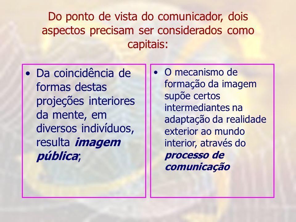 Do ponto de vista do comunicador, dois aspectos precisam ser considerados como capitais: •Da coincidência de formas destas projeções interiores da mente, em diversos indivíduos, resulta imagem pública; •O mecanismo de formação da imagem supõe certos intermediantes na adaptação da realidade exterior ao mundo interior, através do processo de comunicação