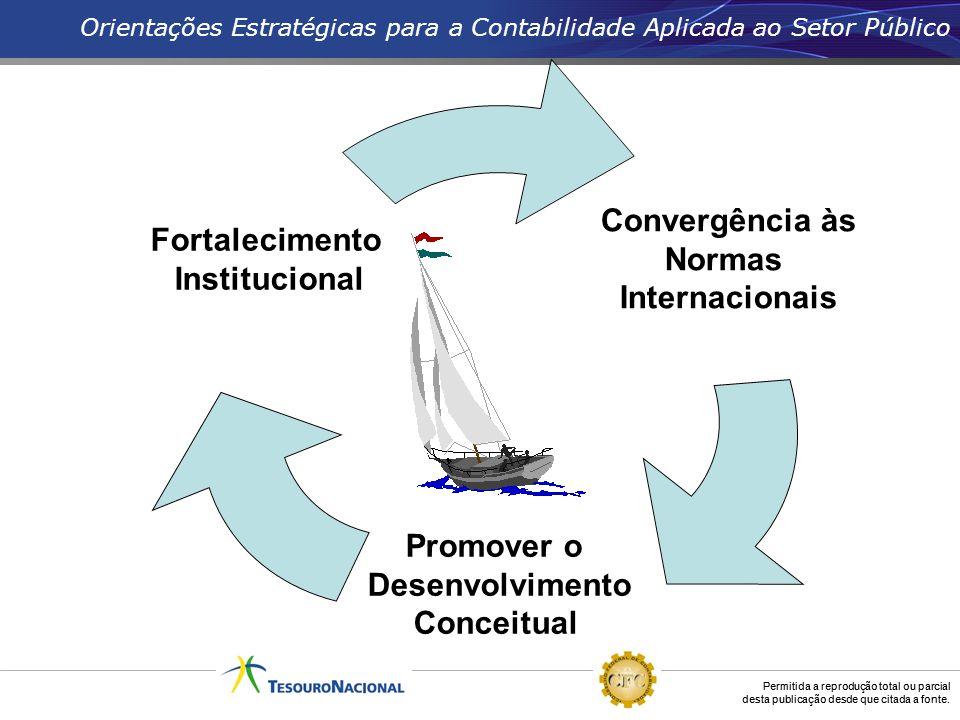 Permitida a reprodução total ou parcial desta publicação desde que citada a fonte. Orientações Estratégicas para a Contabilidade Aplicada ao Setor Púb
