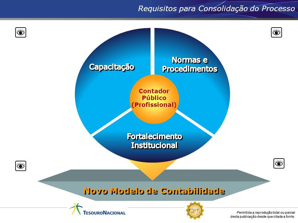 Permitida a reprodução total ou parcial desta publicação desde que citada a fonte. Novo Modelo de Contabilidade Contador Público (Profissional) Requis
