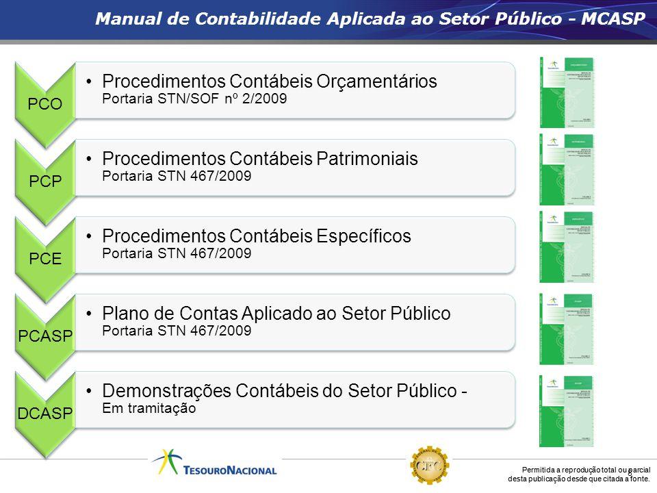 Permitida a reprodução total ou parcial desta publicação desde que citada a fonte. Manual de Contabilidade Aplicada ao Setor Público - MCASP PCO •Proc