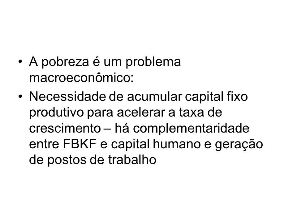 Considerações finais: •Investimento é necessário à inserção econômica e desenvolvimento social •Políticas Públicas devem ampliar o acesso aos ativos produtivos •Salário possui papel relevante •PIA/POP X Txs.