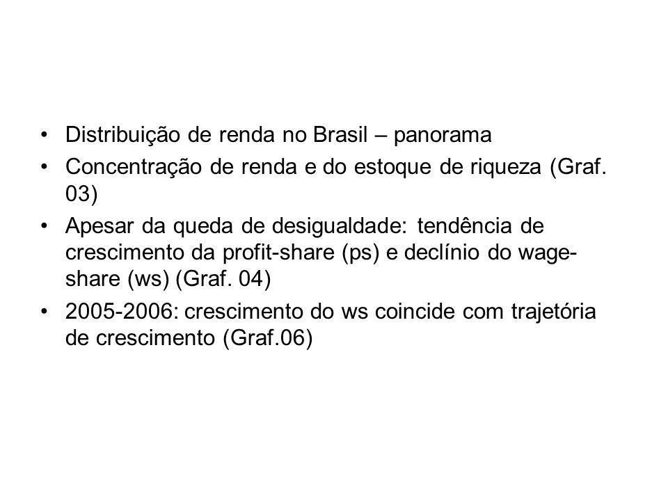 •Distribuição de renda no Brasil – panorama •Concentração de renda e do estoque de riqueza (Graf. 03) •Apesar da queda de desigualdade: tendência de c