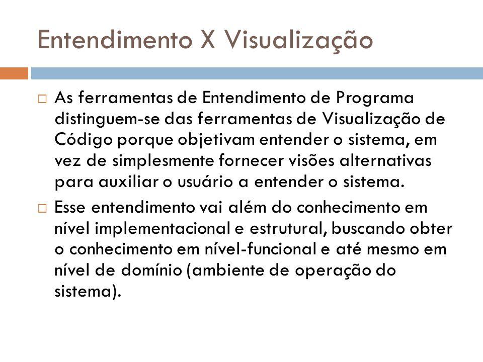 Entendimento X Visualização  As ferramentas de Entendimento de Programa distinguem-se das ferramentas de Visualização de Código porque objetivam entender o sistema, em vez de simplesmente fornecer visões alternativas para auxiliar o usuário a entender o sistema.