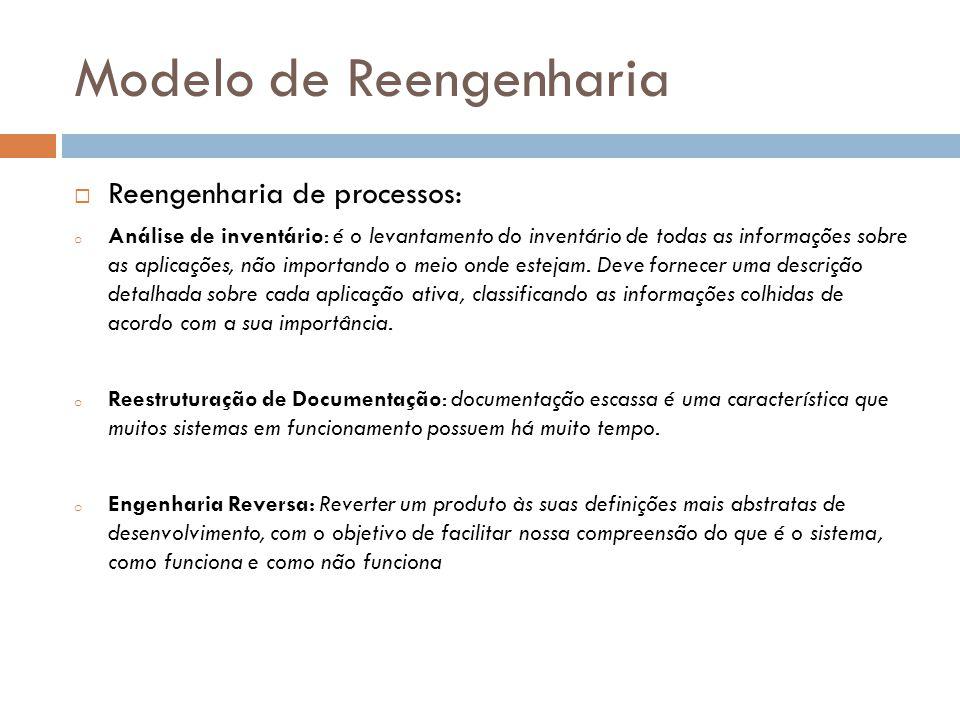 Modelo de Reengenharia  Reengenharia de processos: o Análise de inventário: é o levantamento do inventário de todas as informações sobre as aplicações, não importando o meio onde estejam.