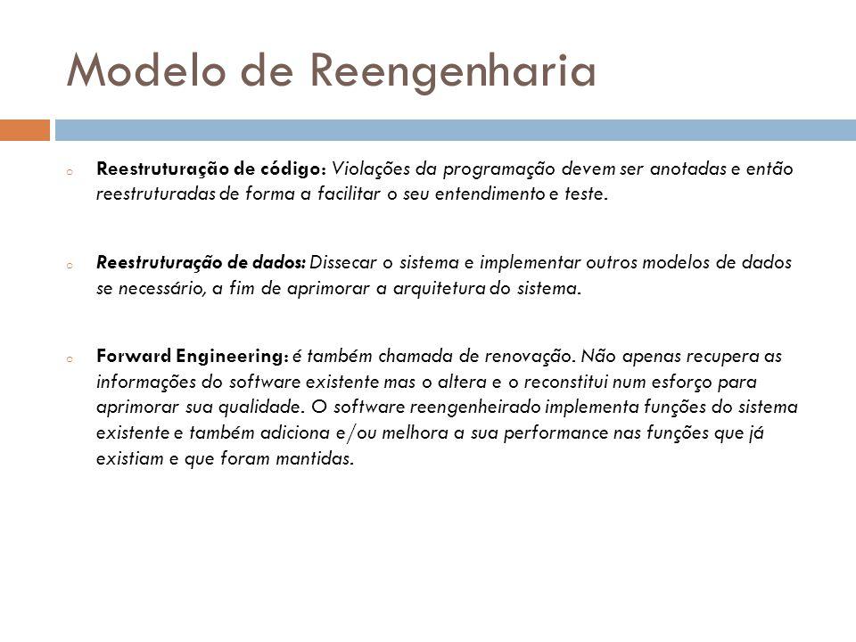 Modelo de Reengenharia o Reestruturação de código: Violações da programação devem ser anotadas e então reestruturadas de forma a facilitar o seu entendimento e teste.