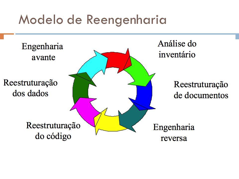 Modelo de Reengenharia