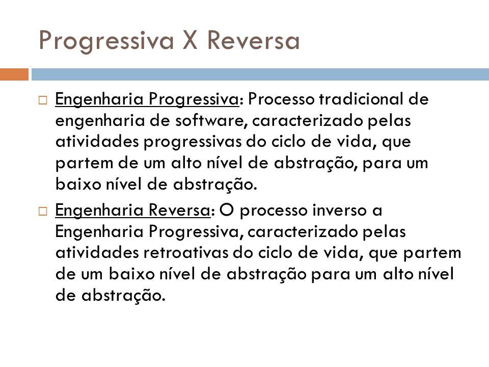 Progressiva X Reversa  Engenharia Progressiva: Processo tradicional de engenharia de software, caracterizado pelas atividades progressivas do ciclo de vida, que partem de um alto nível de abstração, para um baixo nível de abstração.