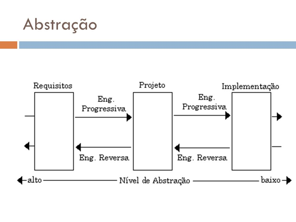 Documentação Necessária  Quais os documentos utilizados para realizar engenharia reversa .