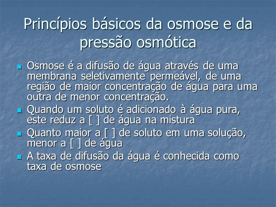 Princípios básicos da osmose e da pressão osmótica  Osmose é a difusão de água através de uma membrana seletivamente permeável, de uma região de maio