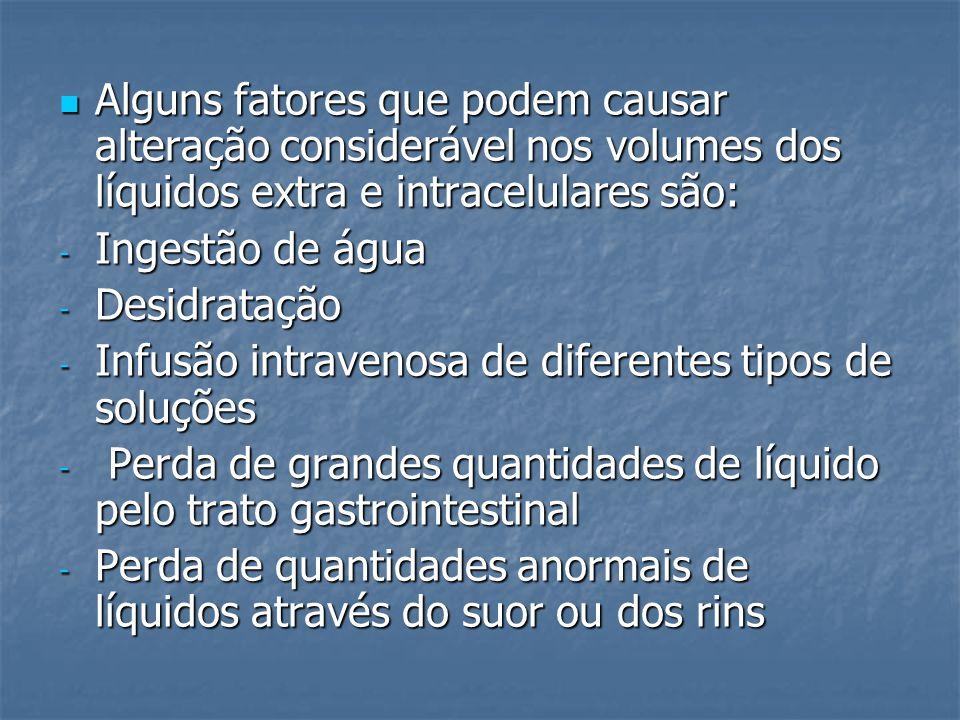  Alguns fatores que podem causar alteração considerável nos volumes dos líquidos extra e intracelulares são: - Ingestão de água - Desidratação - Infu