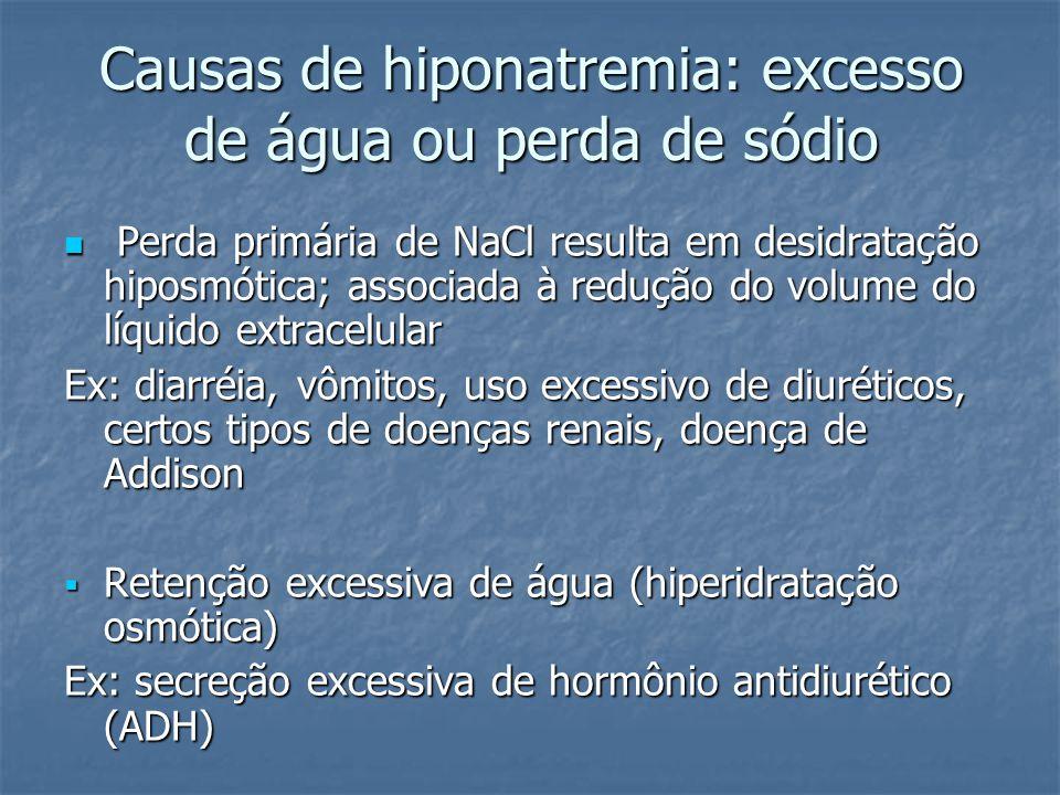 Causas de hiponatremia: excesso de água ou perda de sódio  Perda primária de NaCl resulta em desidratação hiposmótica; associada à redução do volume