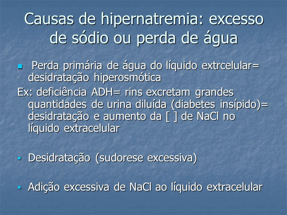 Causas de hipernatremia: excesso de sódio ou perda de água  Perda primária de água do líquido extrcelular= desidratação hiperosmótica Ex: deficiência