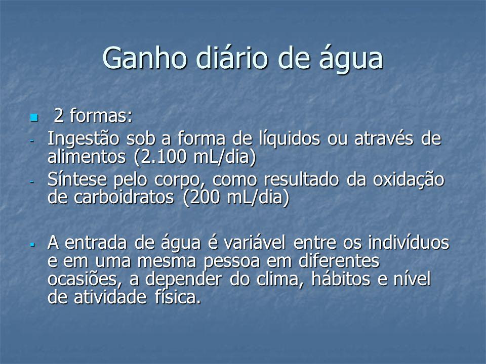 Ganho diário de água  2 formas: - Ingestão sob a forma de líquidos ou através de alimentos (2.100 mL/dia) - Síntese pelo corpo, como resultado da oxi