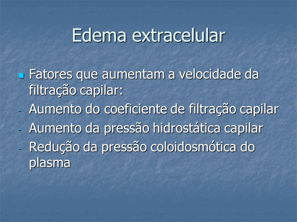 Edema extracelular  Fatores que aumentam a velocidade da filtração capilar: - Aumento do coeficiente de filtração capilar - Aumento da pressão hidros