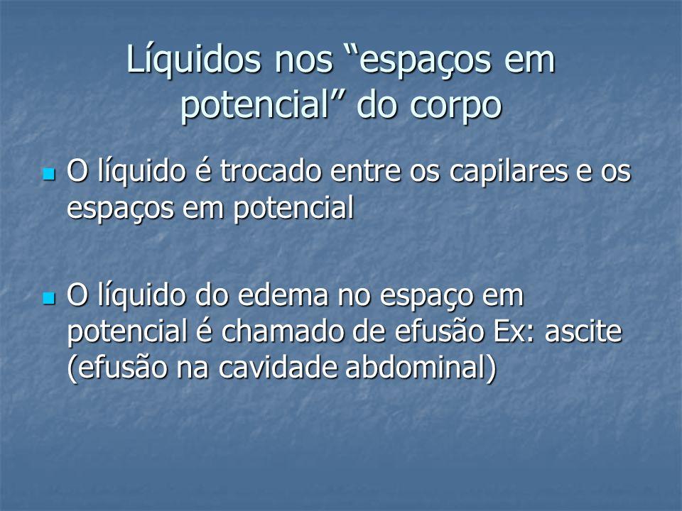 """Líquidos nos """"espaços em potencial"""" do corpo  O líquido é trocado entre os capilares e os espaços em potencial  O líquido do edema no espaço em pote"""