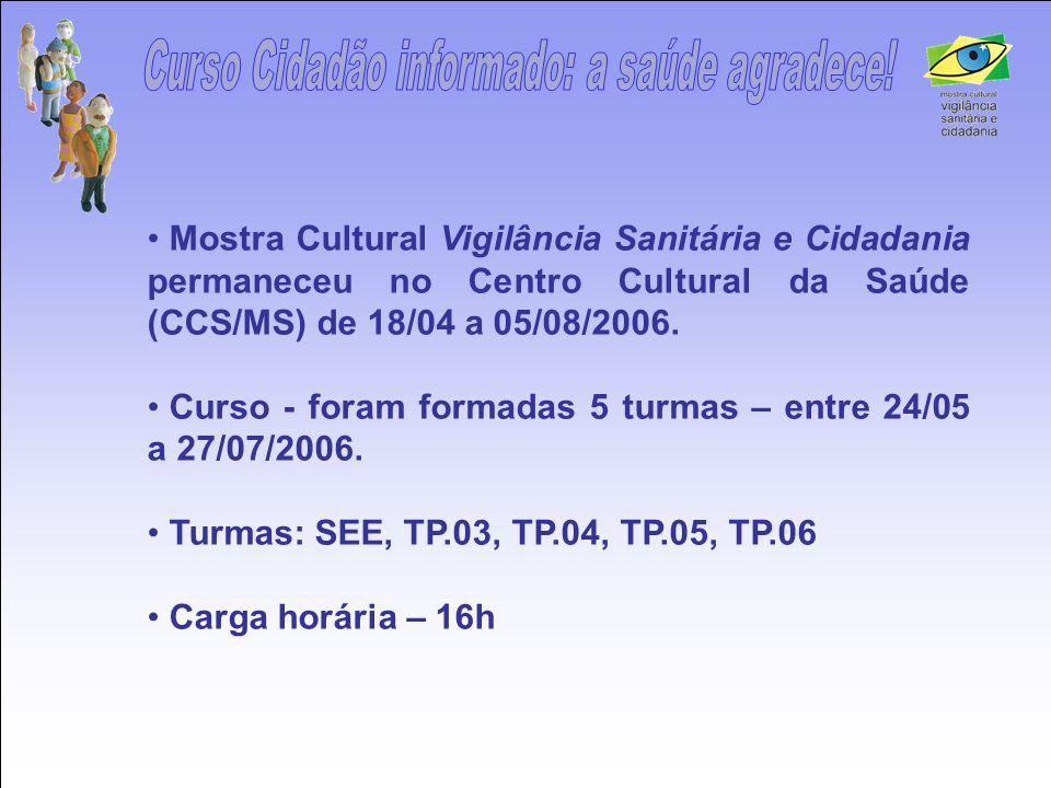 • Mostra Cultural Vigilância Sanitária e Cidadania permaneceu no Centro Cultural da Saúde (CCS/MS) de 18/04 a 05/08/2006. • Curso - foram formadas 5 t
