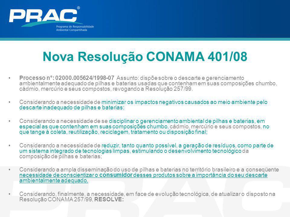 Nova Resolução CONAMA 401/08 •Processo n°: 02000.005624/1998-07 Assunto: dispõe sobre o descarte e gerenciamento ambientalmente adequado de pilhas e baterias usadas que contenham em suas composições chumbo, cádmio, mercúrio e seus compostos, revogando a Resolução 257/99.