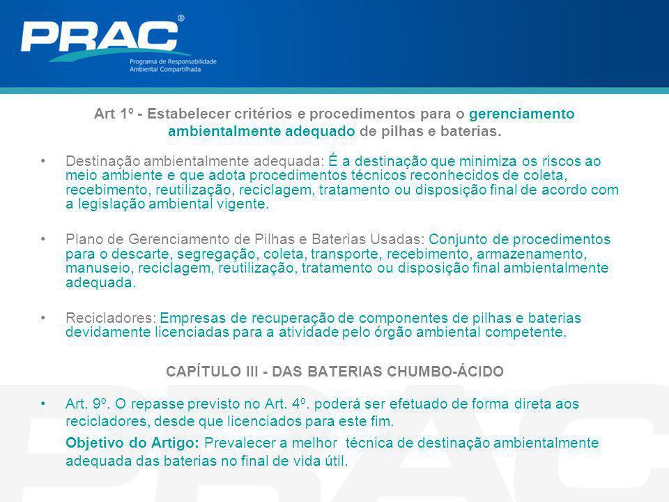 Art 1º - Estabelecer critérios e procedimentos para o gerenciamento ambientalmente adequado de pilhas e baterias.