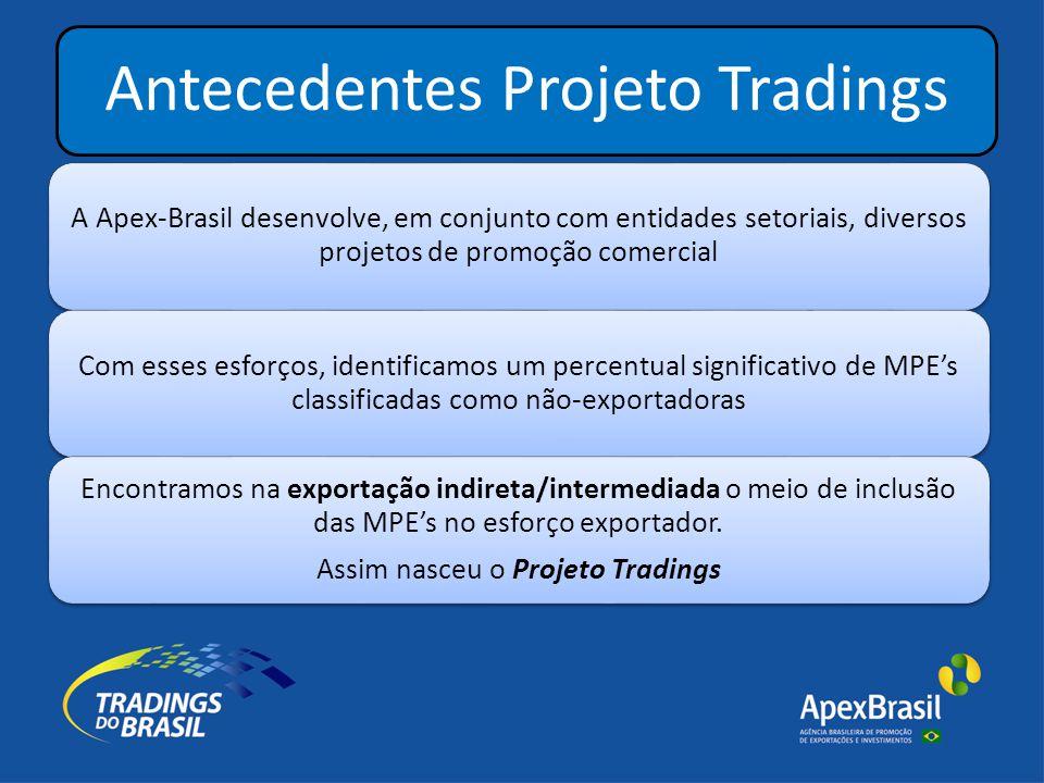 Antecedentes Projeto Tradings A Apex-Brasil desenvolve, em conjunto com entidades setoriais, diversos projetos de promoção comercial Com esses esforços, identificamos um percentual significativo de MPE's classificadas como não-exportadoras Encontramos na exportação indireta/intermediada o meio de inclusão das MPE's no esforço exportador.